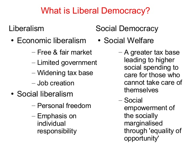 is liberal democracy the best form politics essay Used occasionally liberal democracy is one of the 30000 most commonly used  liberal democracy liberal  or tips on writing the perfect college essay,.